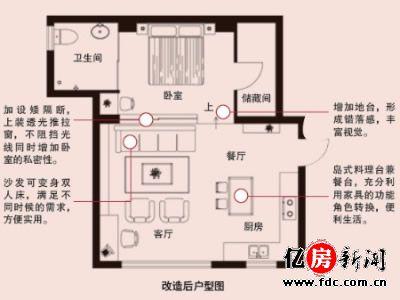loft平面图
